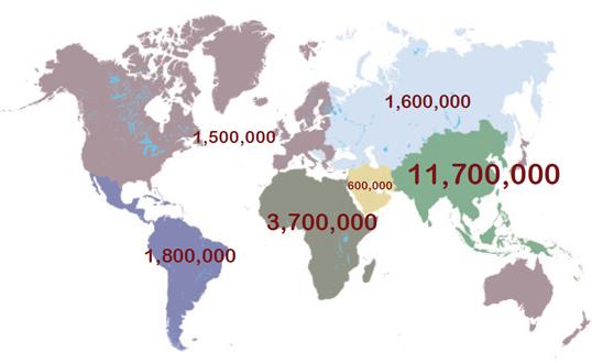 ILO forced labour estimates